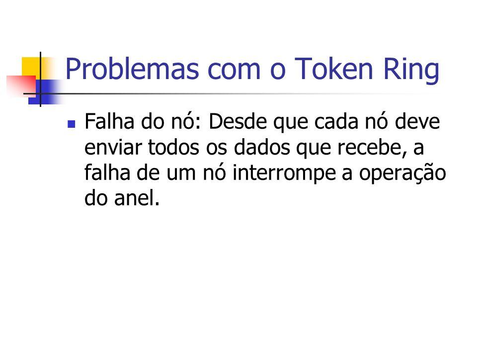 Problemas com o Token Ring Falha do nó: Desde que cada nó deve enviar todos os dados que recebe, a falha de um nó interrompe a operação do anel.