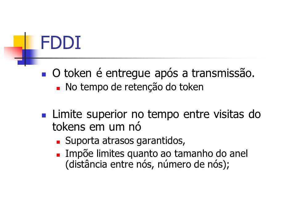 FDDI O token é entregue após a transmissão. No tempo de retenção do token Limite superior no tempo entre visitas do tokens em um nó Suporta atrasos ga