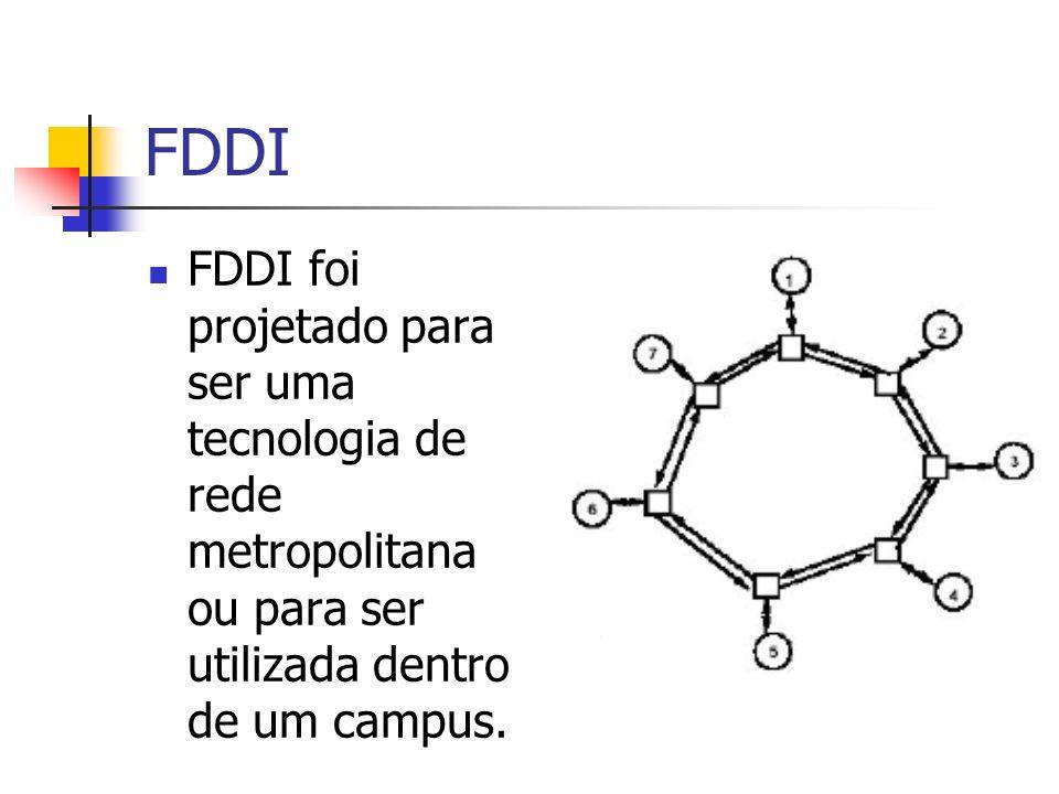 FDDI FDDI foi projetado para ser uma tecnologia de rede metropolitana ou para ser utilizada dentro de um campus.