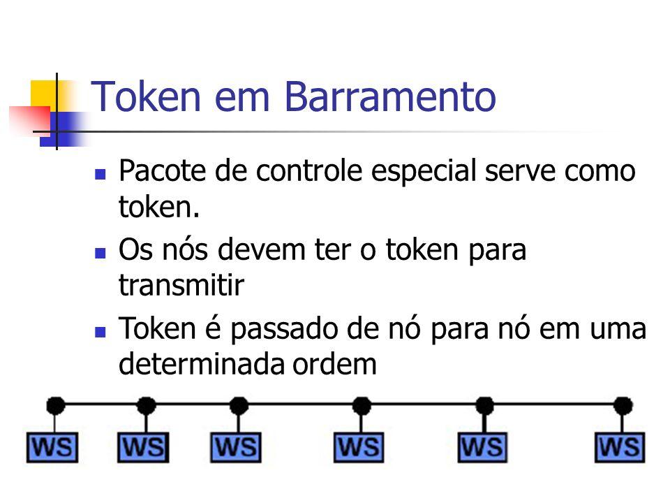 Token em Barramento Pacote de controle especial serve como token. Os nós devem ter o token para transmitir Token é passado de nó para nó em uma determ