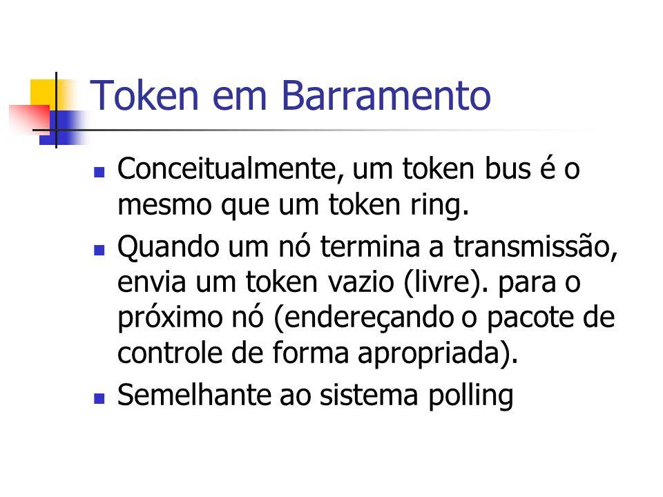 Token em Barramento Conceitualmente, um token bus é o mesmo que um token ring. Quando um nó termina a transmissão, envia um token vazio (livre). para