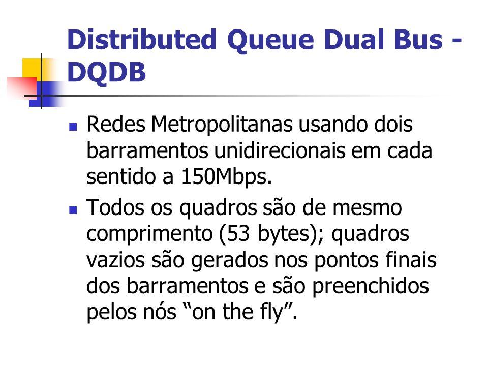 Distributed Queue Dual Bus - DQDB Redes Metropolitanas usando dois barramentos unidirecionais em cada sentido a 150Mbps. Todos os quadros são de mesmo