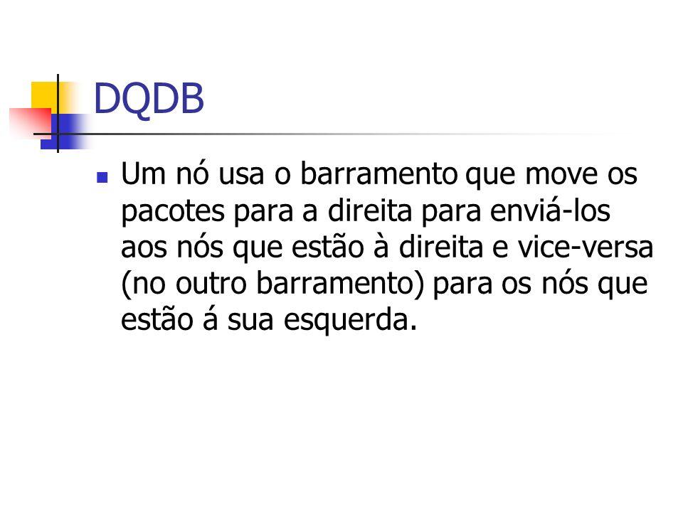 DQDB Um nó usa o barramento que move os pacotes para a direita para enviá-los aos nós que estão à direita e vice-versa (no outro barramento) para os n