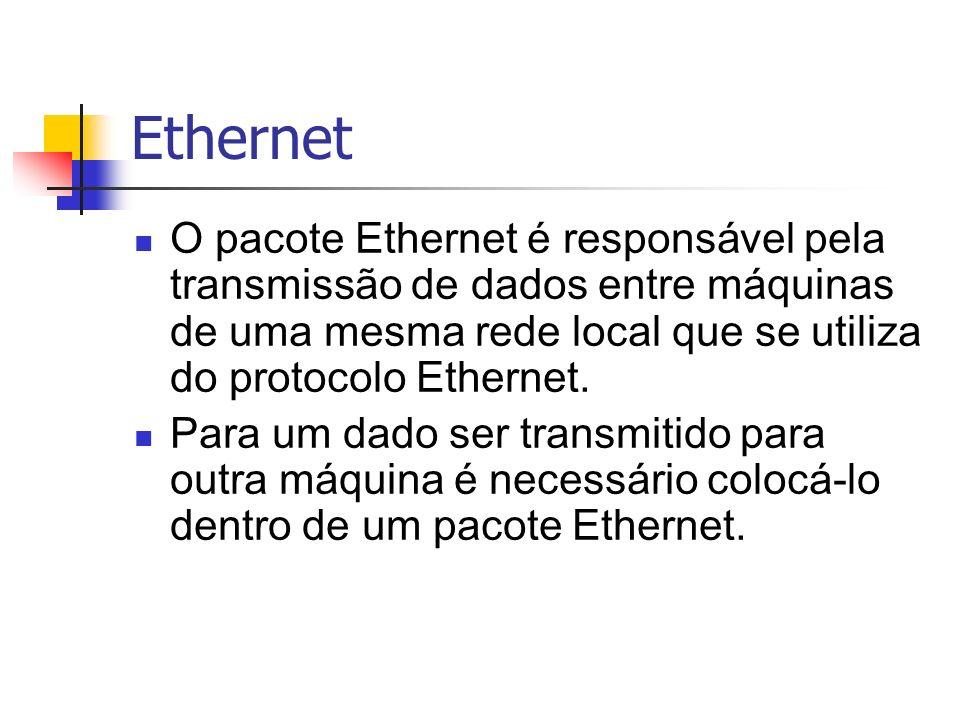 Ethernet O pacote Ethernet é responsável pela transmissão de dados entre máquinas de uma mesma rede local que se utiliza do protocolo Ethernet. Para u