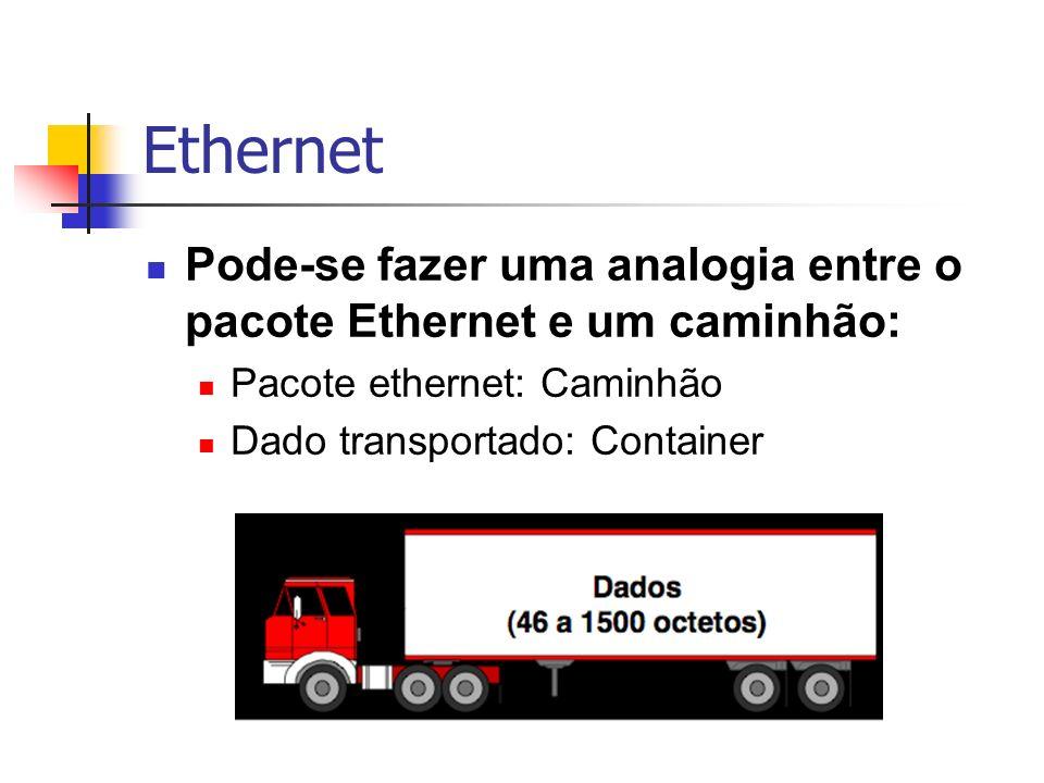 Ethernet Pode-se fazer uma analogia entre o pacote Ethernet e um caminhão: Pacote ethernet: Caminhão Dado transportado: Container
