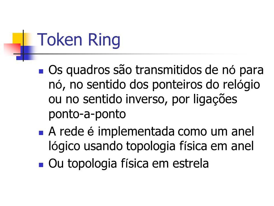 Token Ring Os quadros são transmitidos de n ó para n ó, no sentido dos ponteiros do rel ó gio ou no sentido inverso, por liga ç ões ponto-a-ponto A re