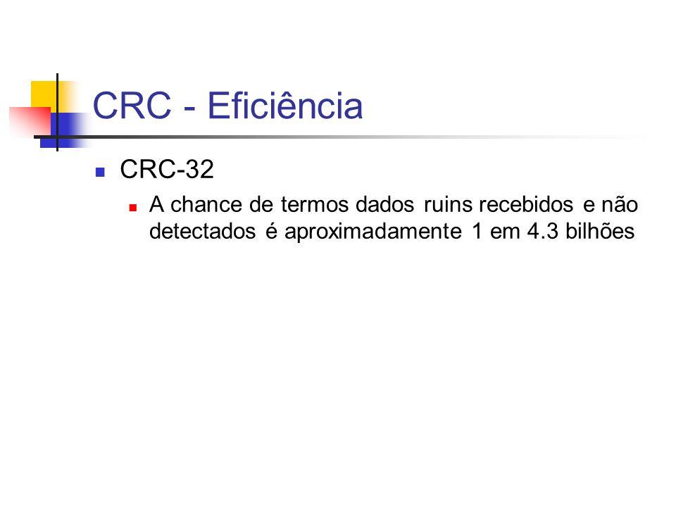 CRC - Eficiência CRC-32 A chance de termos dados ruins recebidos e não detectados é aproximadamente 1 em 4.3 bilhões