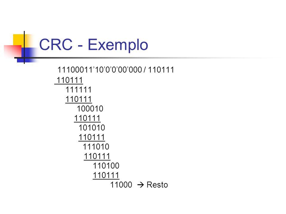 CRC - Exemplo 11100011100000000 / 110111 110111 111111 110111 100010 110111 101010 110111 111010 110111 110100 110111 11000 Resto