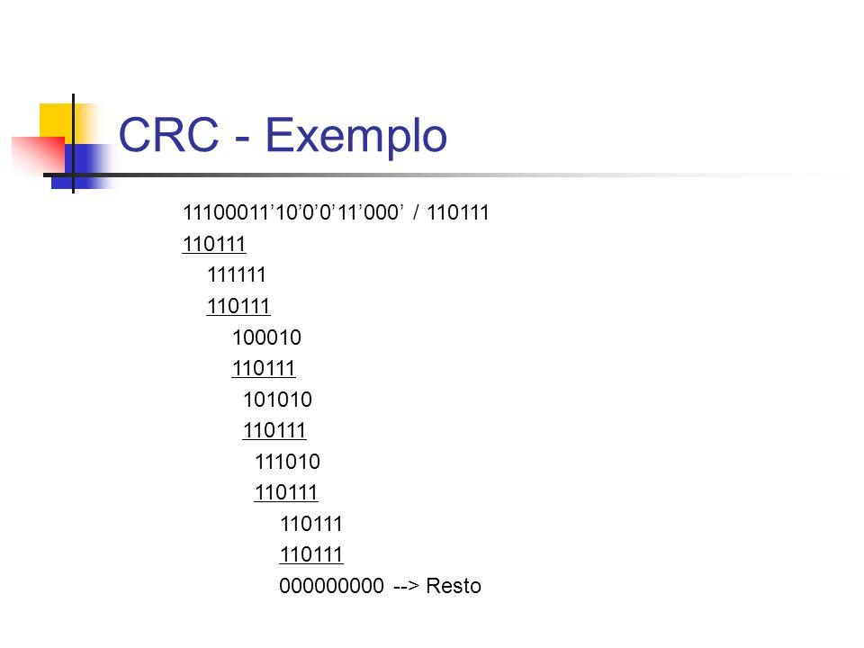 CRC - Exemplo 11100011100011000 / 110111 110111 111111 110111 100010 110111 101010 110111 111010 110111 000000000 --> Resto