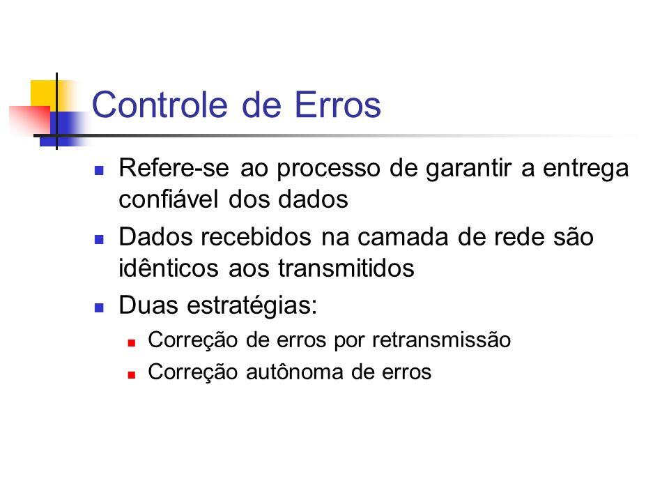 Controle de Erros Refere-se ao processo de garantir a entrega confiável dos dados Dados recebidos na camada de rede são idênticos aos transmitidos Dua