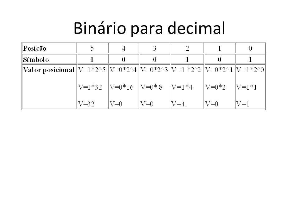 Binário para decimal
