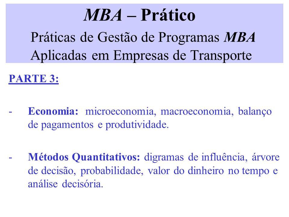 Fundação de Apoio à Tecnologia - FAT ----- CURSO A DISTÂNCIA ----- MBA – Prático Práticas de Gestão de Programas MBA Aplicadas em Empresas de Transporte Partes 3 – 4 – 5 – 6 - 7 Prof.