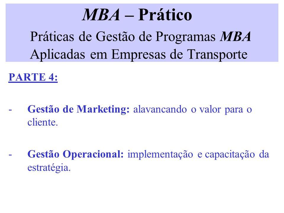 TÓPICO 2: As Funções da Empresa Gestão de Marketing Gestão Operacional Empreendedorismo Contabilidade Gestão Financeira Estratégia PARTE 4 PARTE 5 PAR