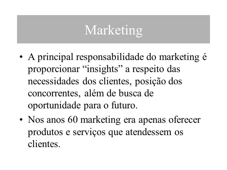 Gestão de Marketing Alavancando o valor para o cliente. Peter Drucker considerava o marketing tão essencial para os propósitos das empresas, que dever
