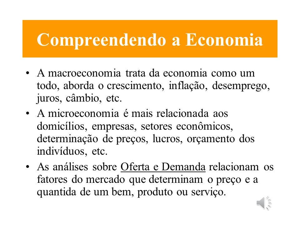 MBA – Prático Práticas de Gestão de Programas MBA Aplicadas em Empresas de Transporte PARTE 3: -Economia: microeconomia, macroeconomia, balanço de pag