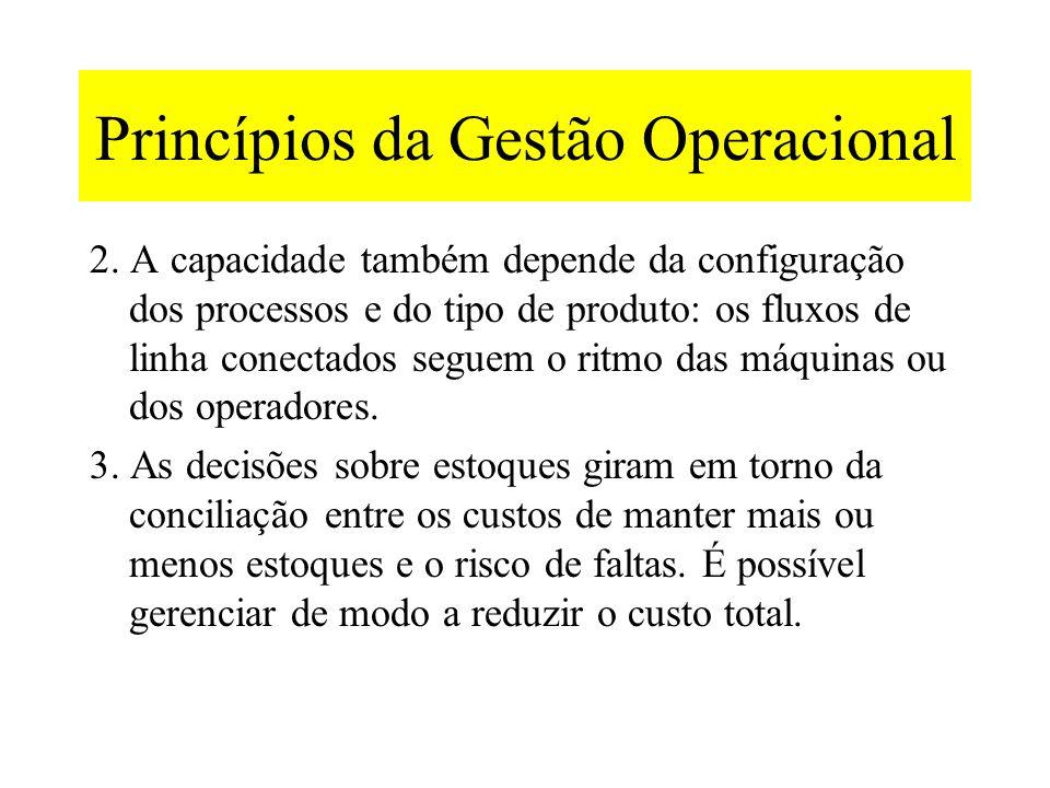 Princípios da Gestão Operacional 1.A capacidade do processo é determinado pelo ponto de estrangulamento, para aumentar a capacidade alivie este ponto: - é o limitante da capacidade.