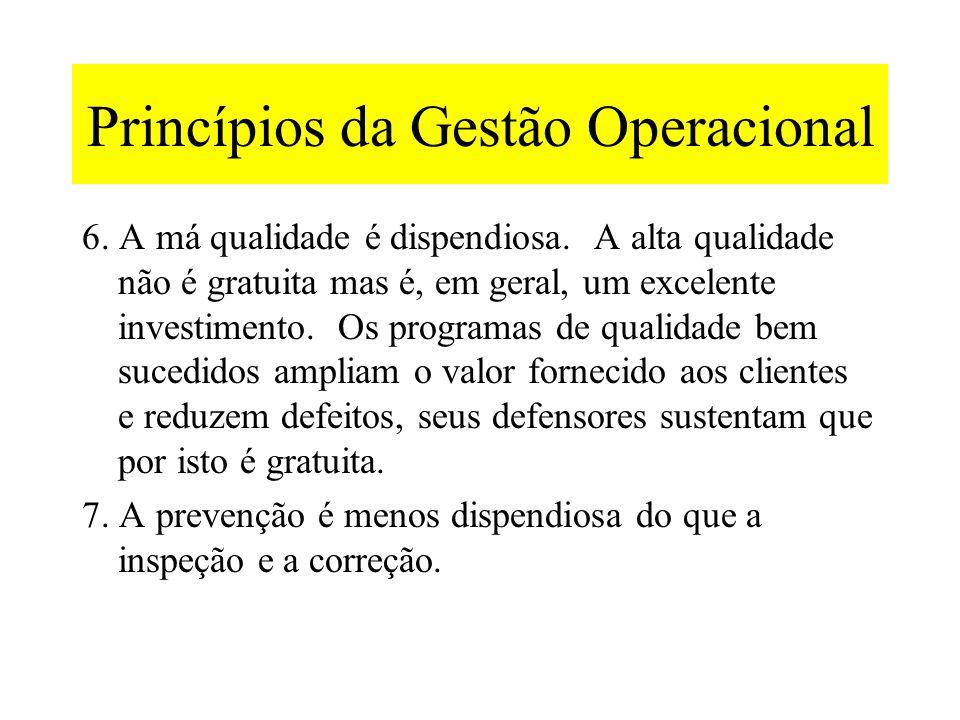 Princípios da Gestão Operacional 4. Não use estoques para mascarar problemas de produção. Quanto melhores os processos e a qualidade da produção, incl