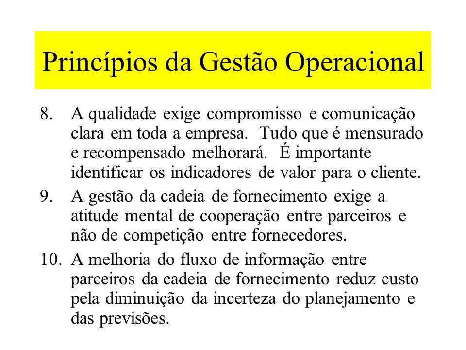 Princípios da Gestão Operacional 6.A má qualidade é dispendiosa.