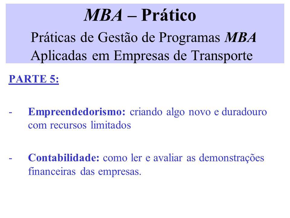 Exercícios da Parte 4 Leia o livro MBA – Curso Prático da pág.