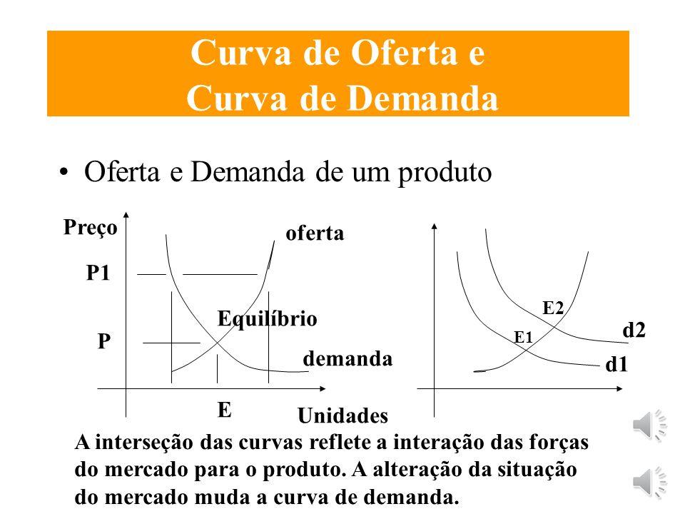 Compreendendo a Economia A macroeconomia trata da economia como um todo, aborda o crescimento, inflação, desemprego, juros, câmbio, etc.