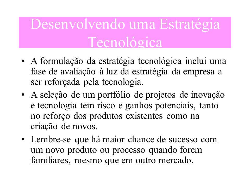 Gestão da Inovação e da Tecnologia Esta constitui uma importante fonte de vantagem competitiva: 1- o desenvolvimento da estratégia tecnológica, para buscar o projeto certo na hora certa.