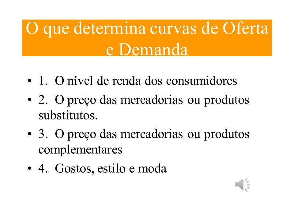 Curva de Oferta e Curva de Demanda Oferta e Demanda de um produto Preço Unidades Equilíbrio demanda oferta E P P1 d1 d2 E1 E2 A interseção das curvas reflete a interação das forças do mercado para o produto.