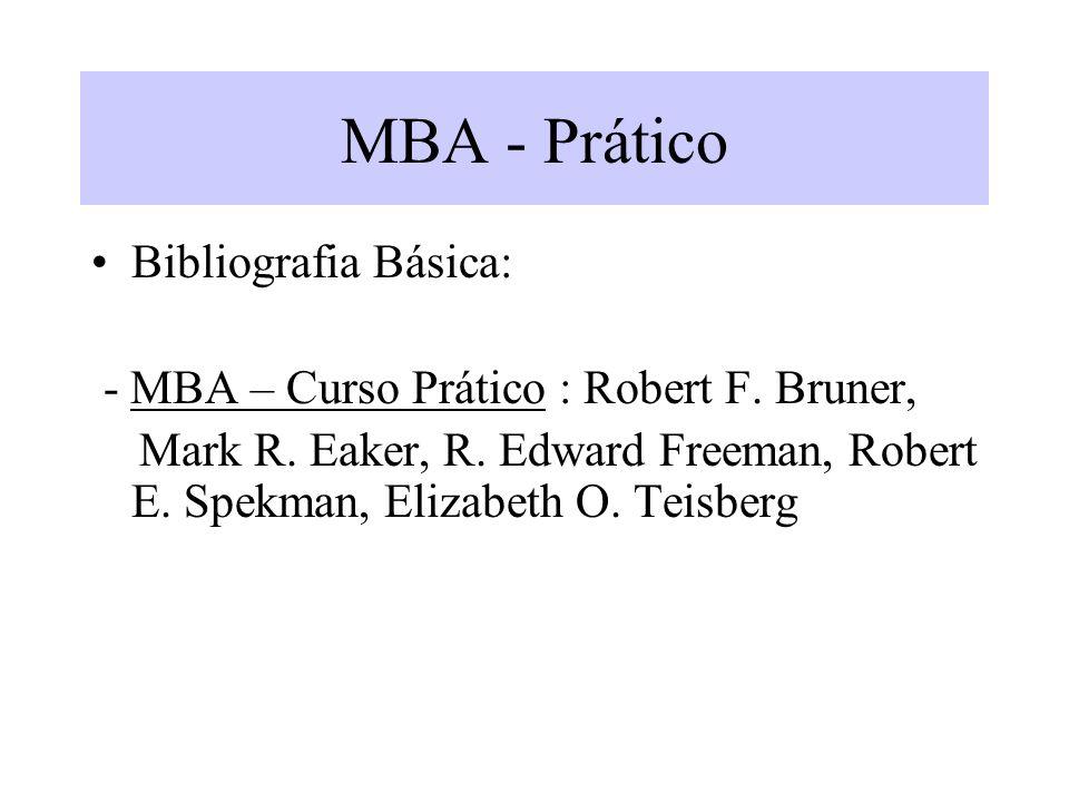 Exercícios da Parte 7 Leia o livro MBA – Curso Prático da pág. 247 até a pág. 331. Responda as questões referentes a Parte 7 do Curso para verificar s