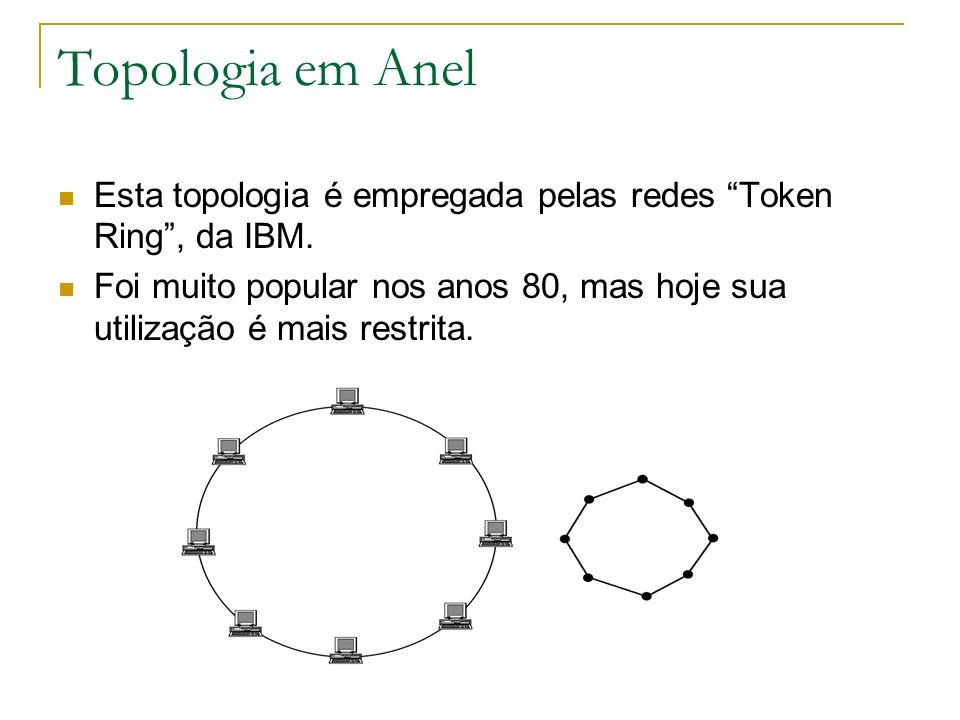 Topologia em Anel Esta topologia é empregada pelas redes Token Ring, da IBM. Foi muito popular nos anos 80, mas hoje sua utilização é mais restrita.