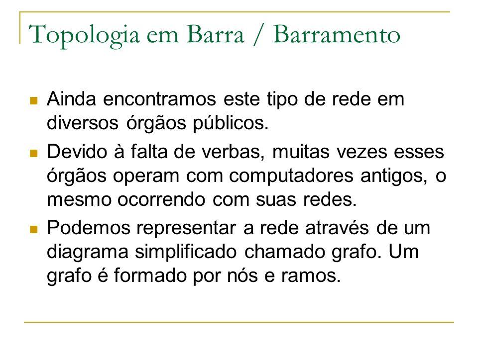Topologia em Barra / Barramento Os nós são os equipamentos (micros, por exemplo), e os ramos são os cabos.