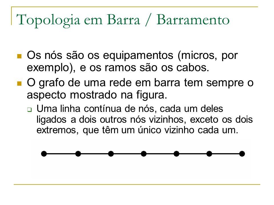 Topologia em Barra / Barramento Os nós são os equipamentos (micros, por exemplo), e os ramos são os cabos. O grafo de uma rede em barra tem sempre o a