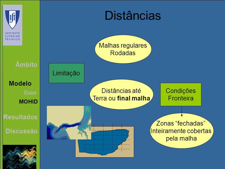 Âmbito Modelo Resultados Discussão Base MOHID Distâncias Limitação Distâncias até Terra ou final malha Malhas regulares Rodadas Condições Fronteira Zo