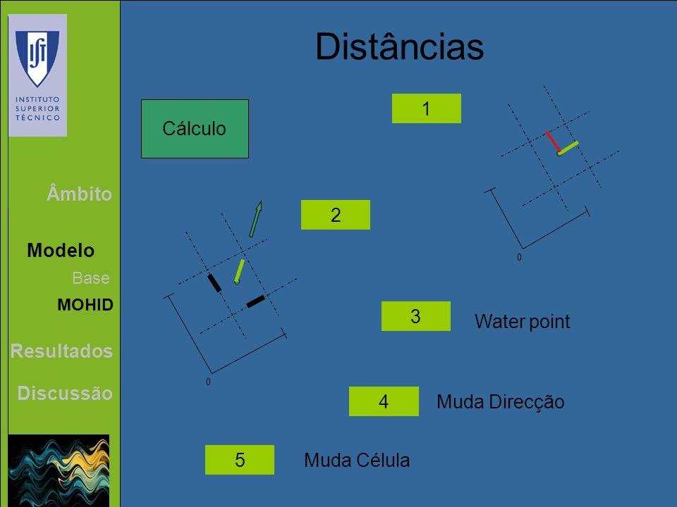 Âmbito Modelo Resultados Discussão Base MOHID Distâncias Cálculo 0 0 1 2 3 Water point 4Muda Direcção 5Muda Célula