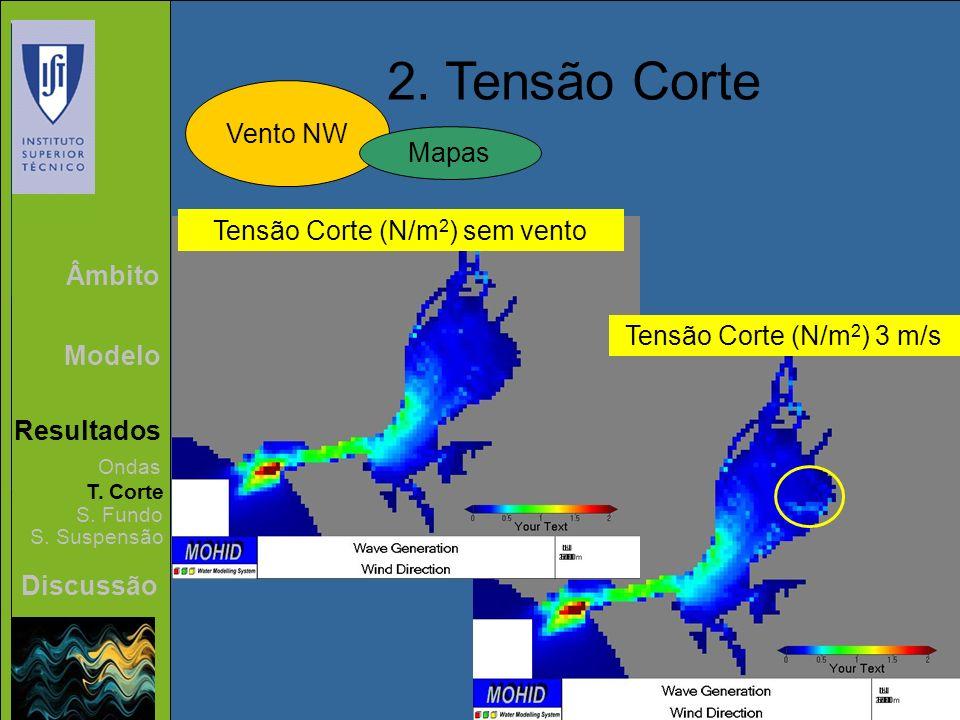 Âmbito Modelo Resultados Discussão 2. Tensão Corte Vento NW Ondas T. Corte S. Fundo S. Suspensão Mapas Tensão Corte (N/m 2 ) sem vento Tensão Corte (N