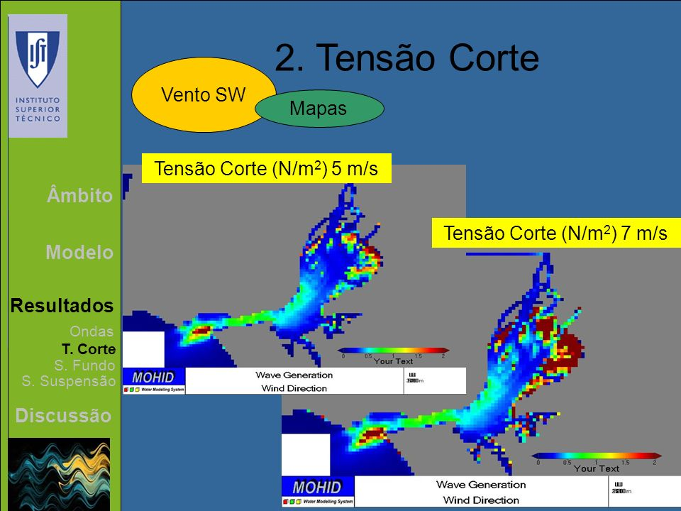 Âmbito Modelo Resultados Discussão 2. Tensão Corte Vento SW Ondas T. Corte S. Fundo S. Suspensão Mapas Tensão Corte (N/m 2 ) 7 m/s Tensão Corte (N/m 2