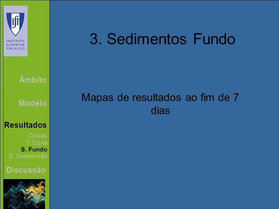 Âmbito Modelo Resultados Discussão 3. Sedimentos Fundo Ondas T. Corte S. Fundo S. Suspensão Mapas de resultados ao fim de 7 dias