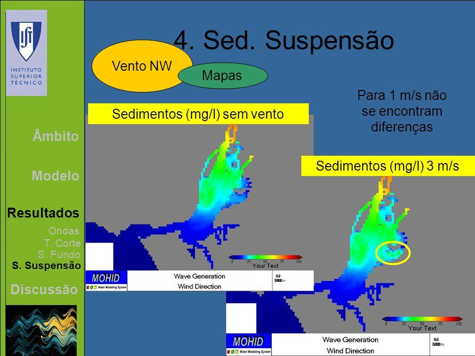 Âmbito Modelo Resultados Discussão 4. Sed. Suspensão Vento NW Ondas T. Corte S. Fundo S. Suspensão Mapas Sedimentos (mg/l) sem vento Sedimentos (mg/l)