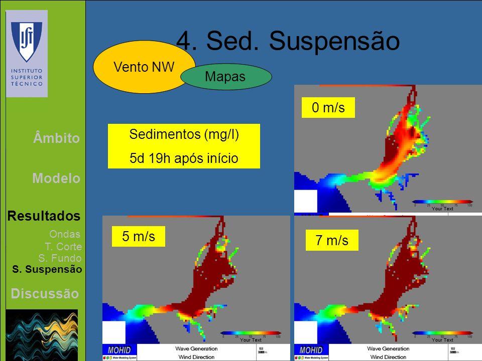 Âmbito Modelo Resultados Discussão 4. Sed. Suspensão Vento NW Ondas T. Corte S. Fundo S. Suspensão Mapas Sedimentos (mg/l) 5d 19h após início 0 m/s 5