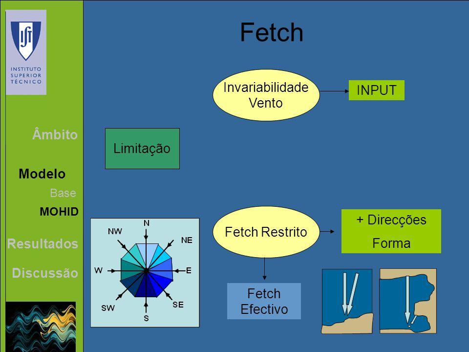Âmbito Modelo Resultados Discussão Base MOHID Fetch Limitação Invariabilidade Vento INPUT Fetch Restrito + Direcções Forma Fetch Efectivo