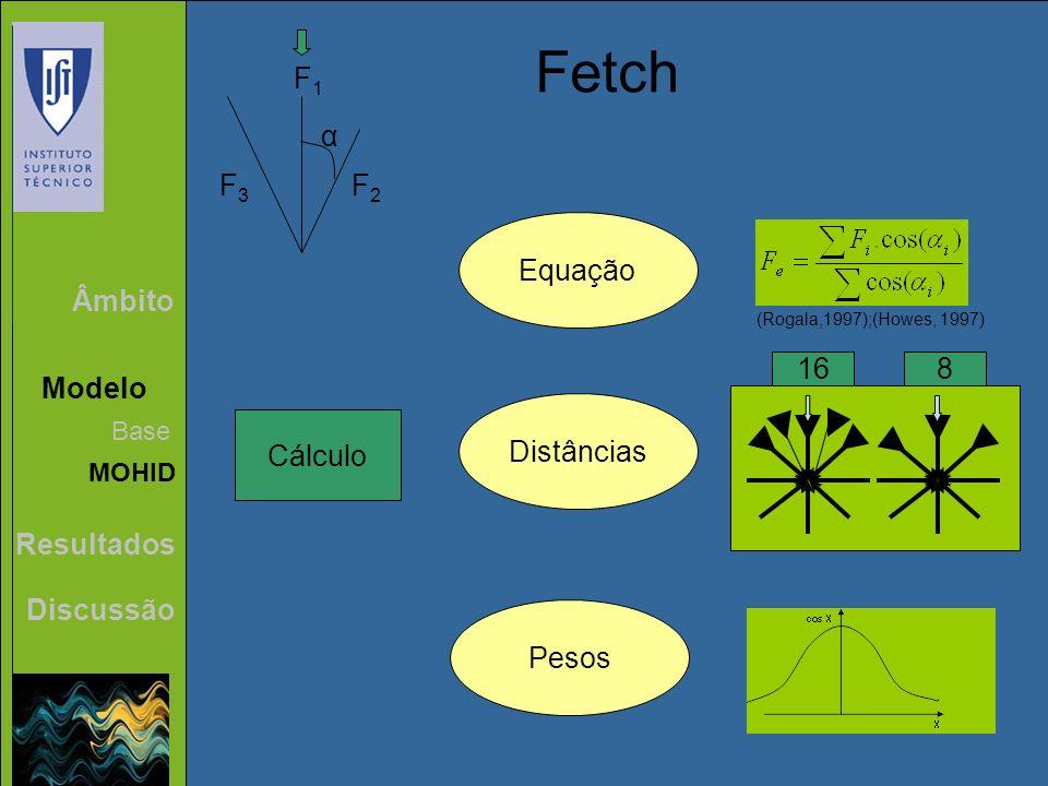 Âmbito Modelo Resultados Discussão Base MOHID Fetch Cálculo Equação Distâncias 168 Pesos (Rogala,1997);(Howes, 1997) F1F1 F2F2 F3F3 α