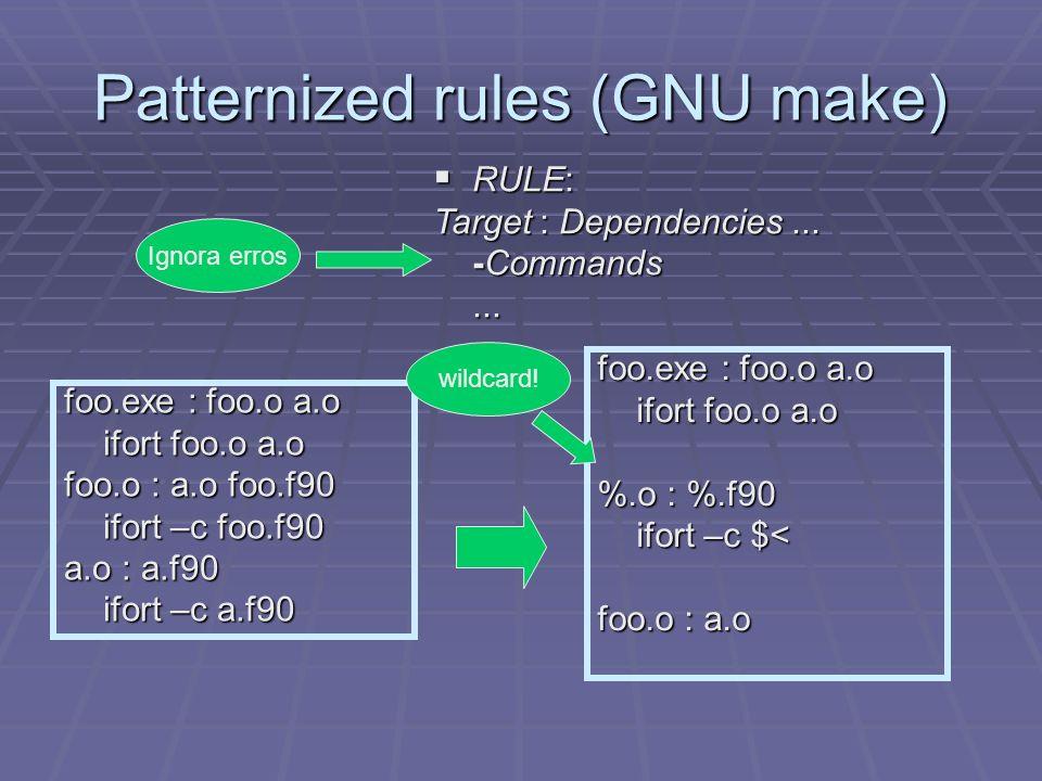 Patternized rules (GNU make) foo.exe : foo.o a.o ifort foo.o a.o foo.o : a.o foo.f90 ifort –c foo.f90 a.o : a.f90 ifort –c a.f90 foo.exe : foo.o a.o i