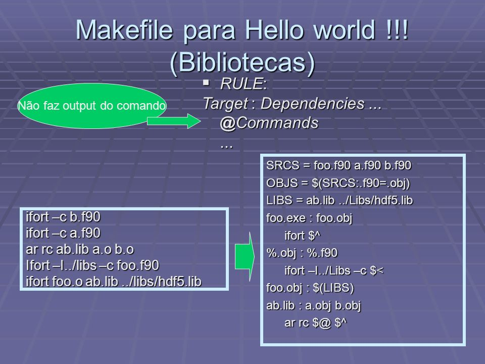 Makefile para Hello world !!. (Bibliotecas) RULE: RULE: Target : Dependencies...