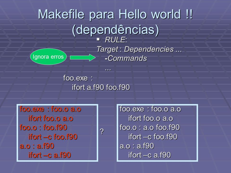 Patternized rules (GNU make) foo.exe : foo.o a.o ifort foo.o a.o foo.o : a.o foo.f90 ifort –c foo.f90 a.o : a.f90 ifort –c a.f90 foo.exe : foo.o a.o ifort foo.o a.o %.o : %.f90 ifort –c $< foo.o : a.o wildcard.