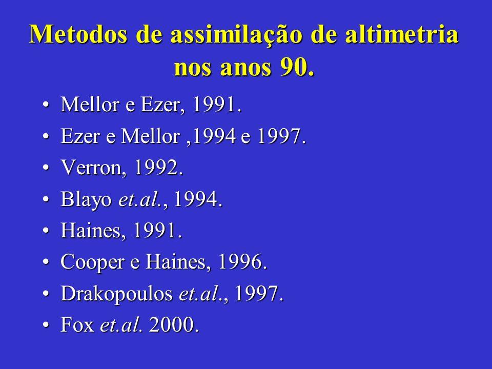 Metodos de assimilação de altimetria nos anos 90. Mellor e Ezer, 1991.Mellor e Ezer, 1991. Ezer e Mellor,1994 e 1997.Ezer e Mellor,1994 e 1997. Verron