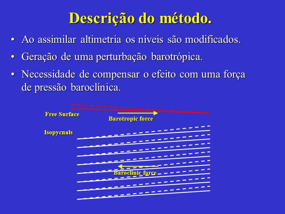 Descrição do método. Ao assimilar altimetria os níveis são modificados.Ao assimilar altimetria os níveis são modificados. Geração de uma perturbação b
