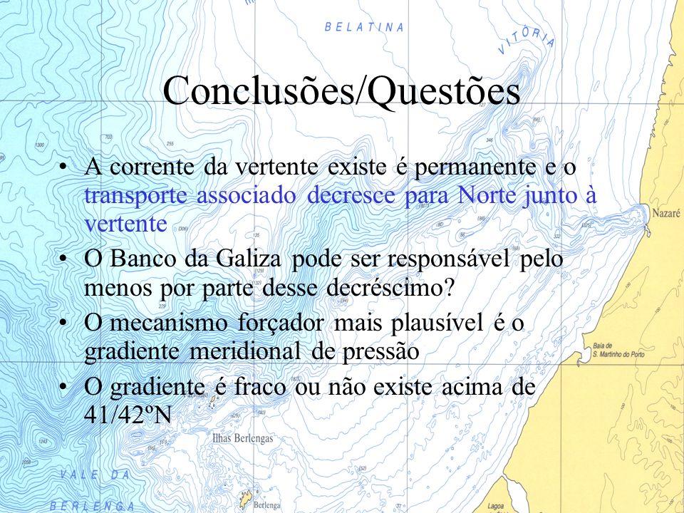 Conclusões/Questões A corrente da vertente existe é permanente e o transporte associado decresce para Norte junto à vertente O Banco da Galiza pode se