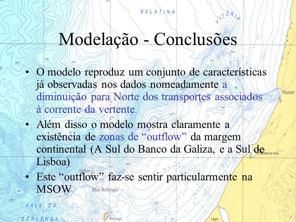 Modelação - Conclusões O modelo reproduz um conjunto de características já observadas nos dados nomeadamente a diminuição para Norte dos transportes a