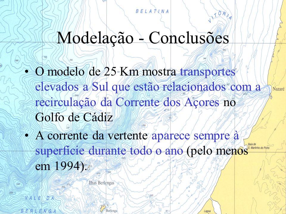 Modelação - Conclusões O modelo de 25 Km mostra transportes elevados a Sul que estão relacionados com a recirculação da Corrente dos Açores no Golfo d