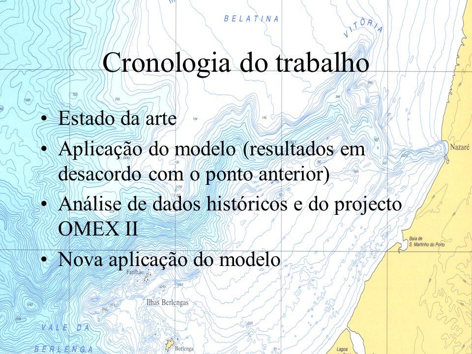 A visão clássica da circulação Circulação para Sul no Verão nas camadas superficiais sobre a plataforma, vertente e oceano profundo (Corrente de Portugal) Circulação para Norte nas camadas superficiais sobre a plataforma e vertente.