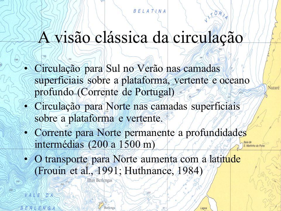 A visão clássica da circulação Circulação para Sul no Verão nas camadas superficiais sobre a plataforma, vertente e oceano profundo (Corrente de Portu