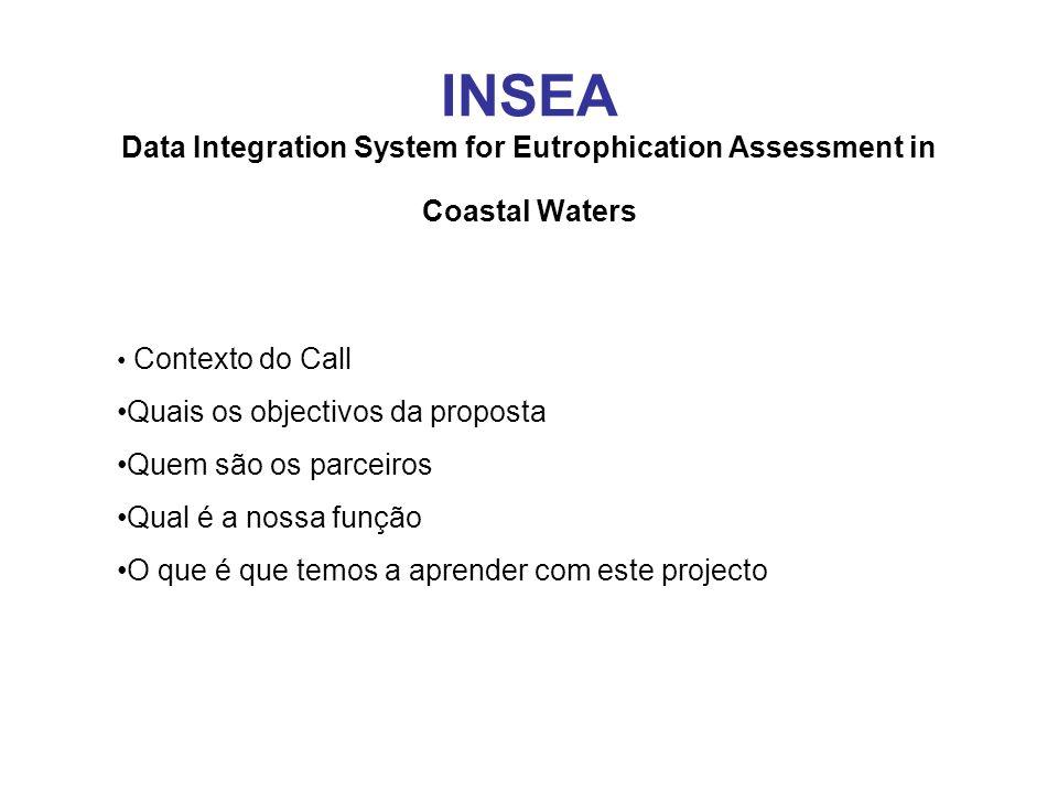 Contexto do Call Call na área da Aeronáutica no âmbito do programa GMES (ESA + UE, monit.